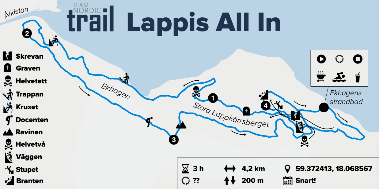 Lappis All In